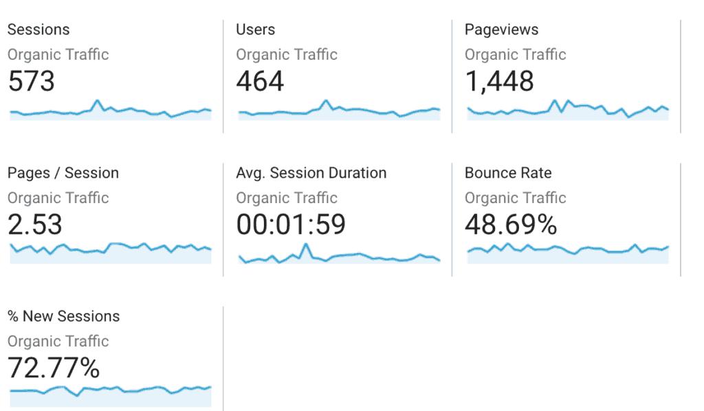 similarweb estimate of website traffic