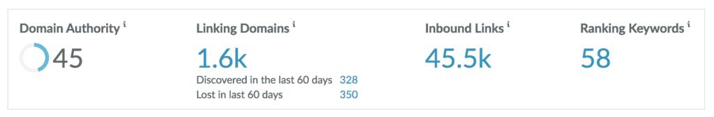 new moz link explorer screenshot of legal niche website metrics