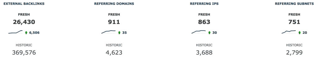 majestic screenshot of legal niche website metrics