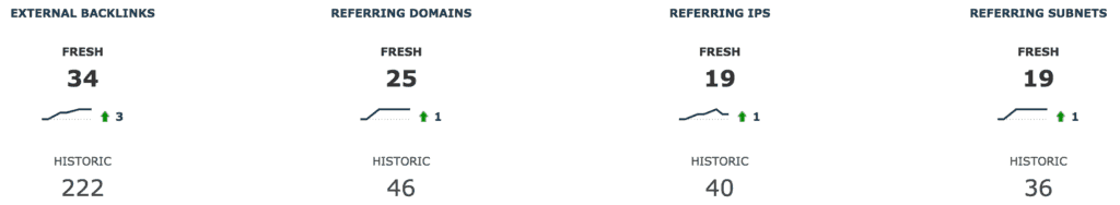 screenshot of majestic metrics for contractor