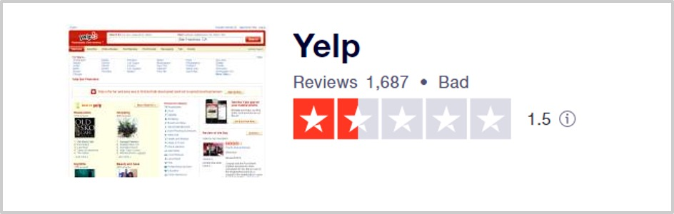 Yelp Advertising: Is it Worth The Cost or Not?